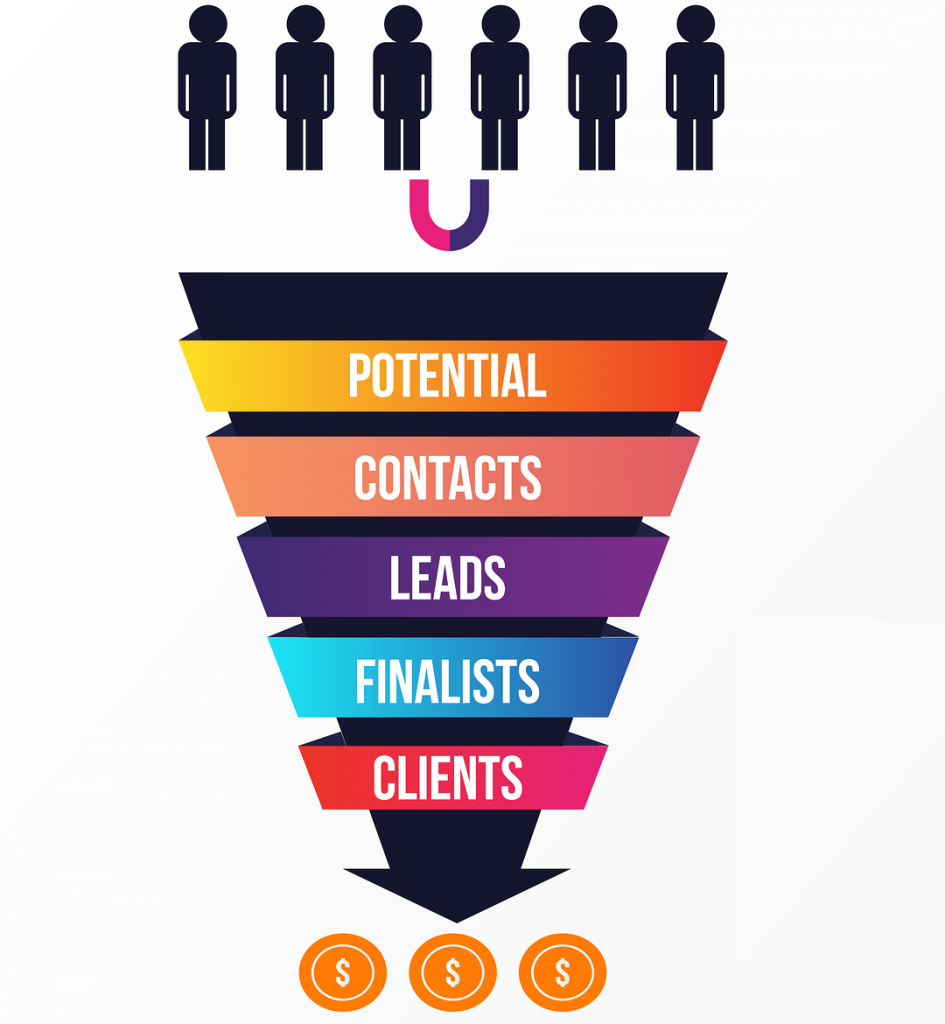 The Best Social Media Lead Generation Strategies Aren't Timid or Boring