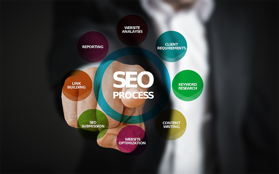 Are SEO Practices The Same For All Industries